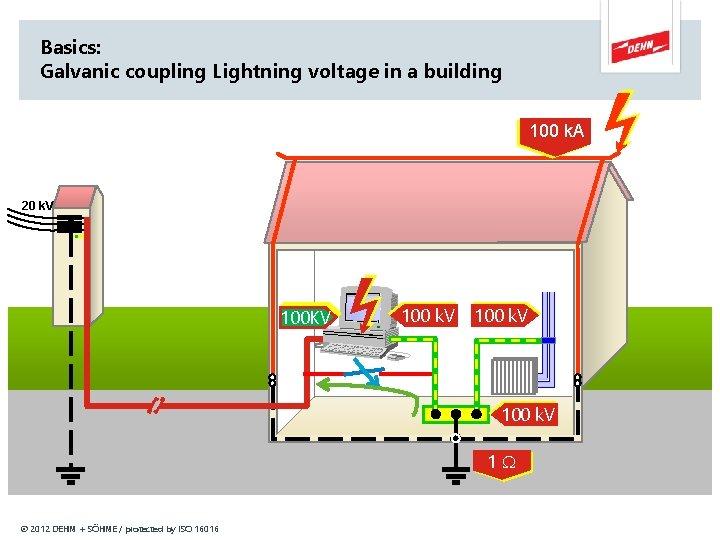 Basics: Galvanic coupling Lightning voltage in a building 100 k. A 20 k. V