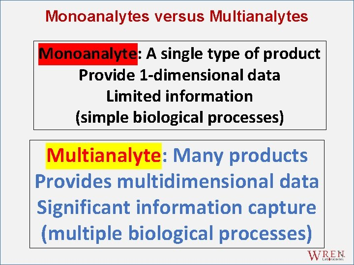 Monoanalytes versus Multianalytes Monoanalyte: A single type of product Provide 1 -dimensional data Limited