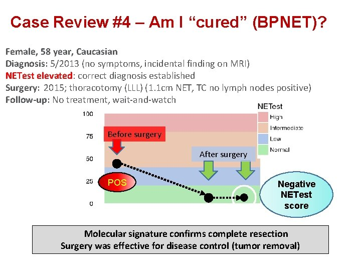 """Case Review #4 – Am I """"cured"""" (BPNET)? Female, 58 year, Caucasian Diagnosis: 5/2013"""