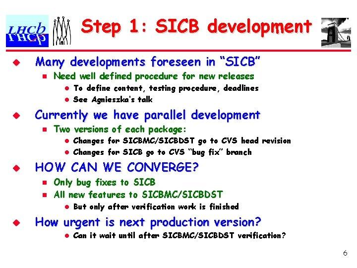 """Step 1: SICB development u Many developments foreseen in """"SICB"""" n Need well defined"""