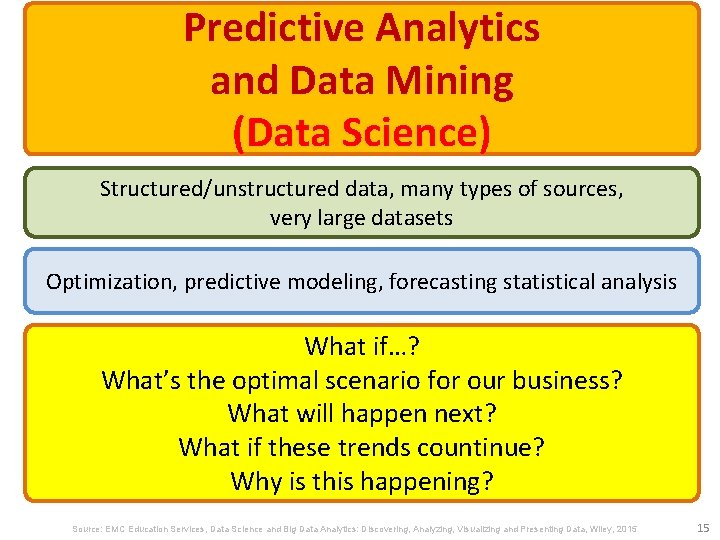 Predictive Analytics Data Science and Data Mining Business Intelligence (Data Science) Structured/unstructured data, many
