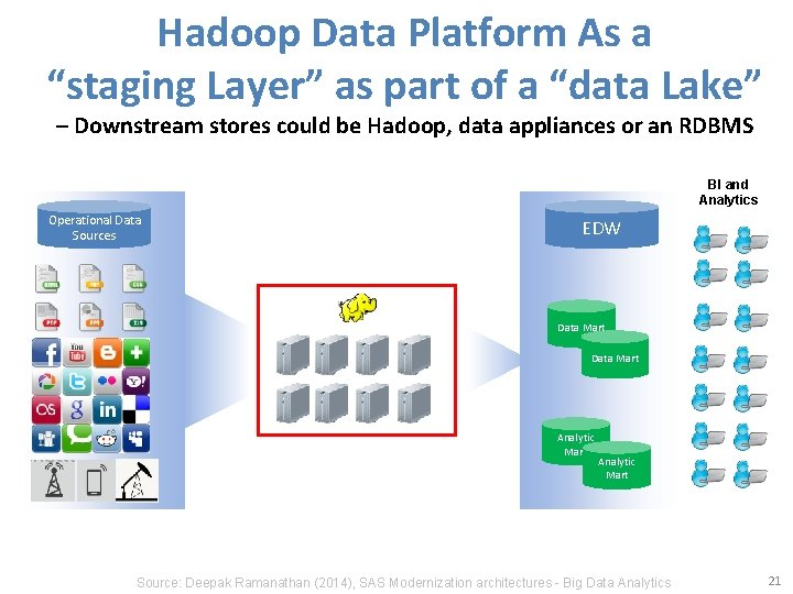 """Hadoop Data Platform As a """"staging Layer"""" as part of a """"data Lake"""" –"""