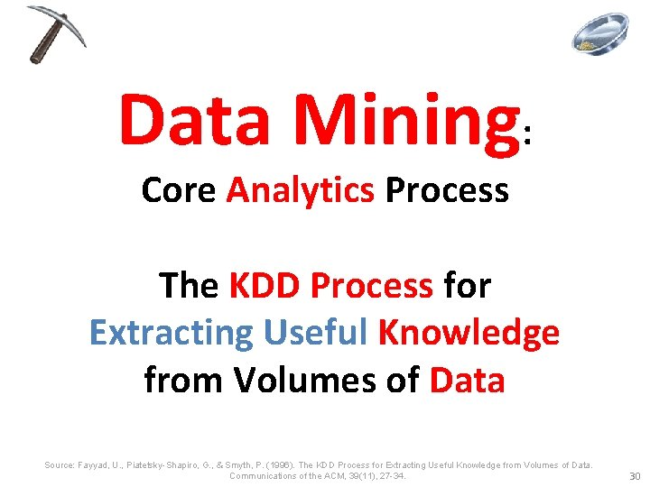Data Mining: Core Analytics Process The KDD Process for Extracting Useful Knowledge from Volumes
