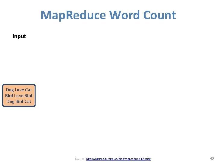 Map. Reduce Word Count Input Dog Love Cat Bird Love Bird Dog Bird Cat