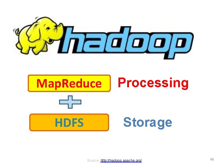 Map. Reduce HDFS Processing Storage Source: http: //hadoop. apache. org/ 48