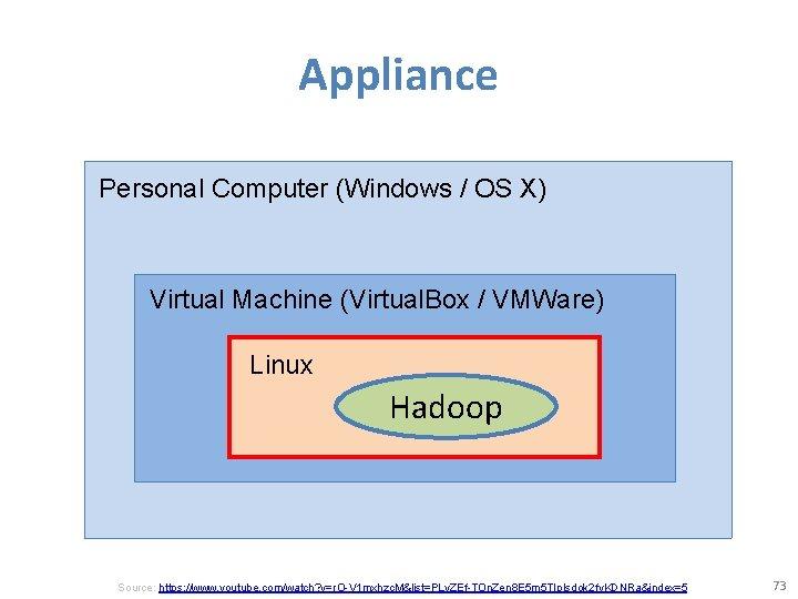 Appliance Personal Computer (Windows / OS X) Virtual Machine (Virtual. Box / VMWare) Linux