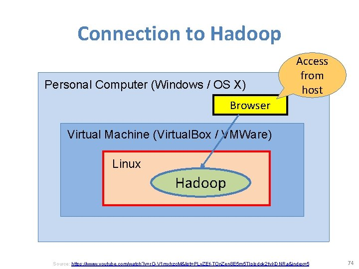 Connection to Hadoop Personal Computer (Windows / OS X) Access from host Browser Virtual