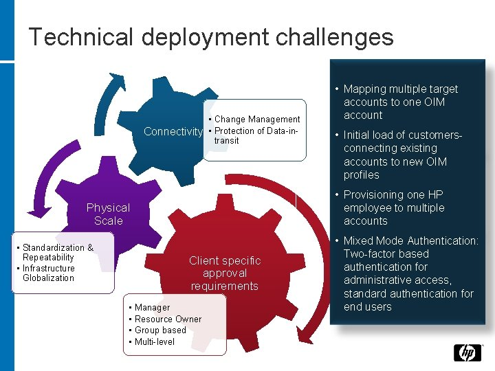 Technical deployment challenges • Change Management Connectivity • Protection of Data-intransit Client specific approval
