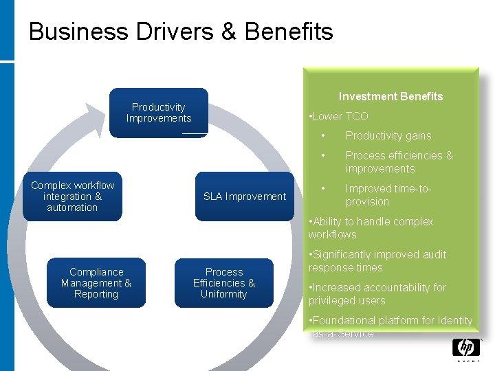 Business Drivers & Benefits Investment Benefits Productivity Improvements Complex workflow integration & automation •