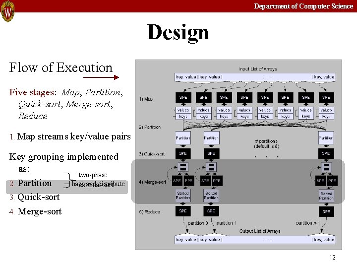 Department of Computer Science Design Flow of Execution Five stages: Map, Partition, Quick-sort, Merge-sort,