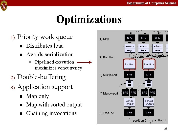 Department of Computer Science Optimizations 1) Priority work queue n n Distributes load Avoids
