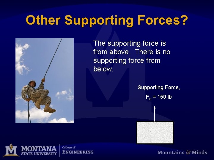 Other Supporting Forces? The supporting force is from above. There is no supporting force