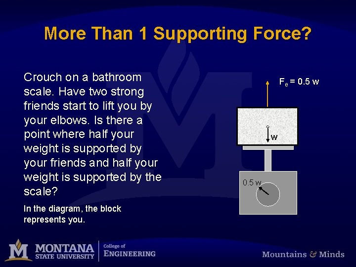 More Than 1 Supporting Force? Crouch on a bathroom scale. Have two strong friends