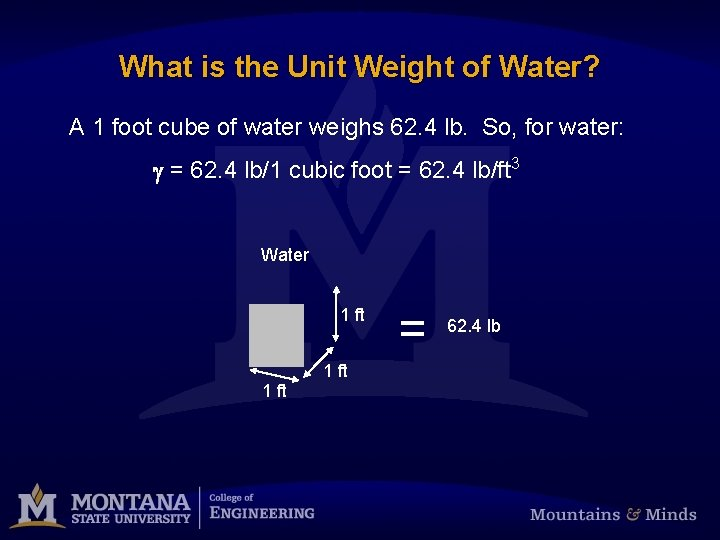 What is the Unit Weight of Water? A 1 foot cube of water weighs