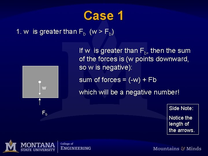 Case 1 1. w is greater than Fb (w > Fb) If w is