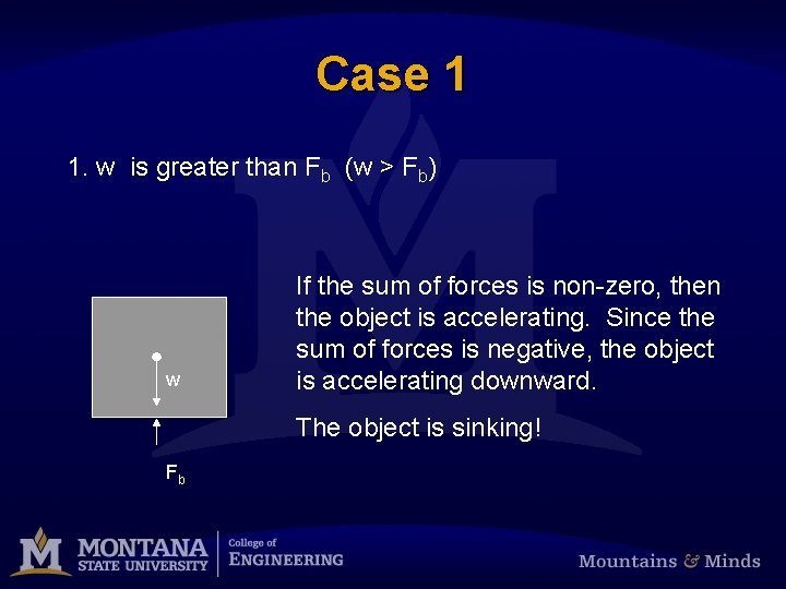 Case 1 1. w is greater than Fb (w > Fb) w If the