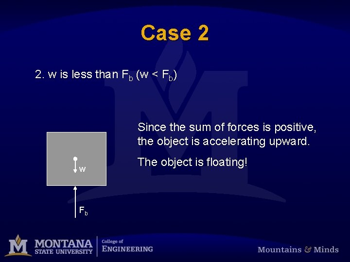 Case 2 2. w is less than Fb (w < Fb) Since the sum