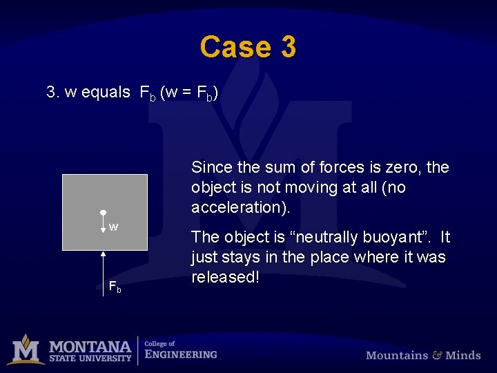 Case 3 3. w equals Fb (w = Fb) Since the sum of forces