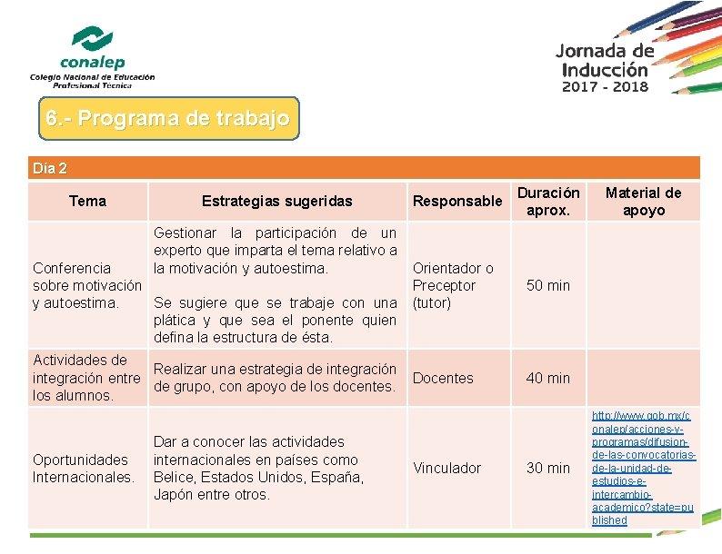 6. - Programa de trabajo Día 2 Tema Estrategias sugeridas Responsable Duración aprox. Gestionar