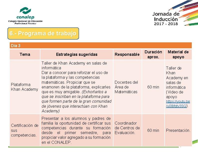 6. - Programa de trabajo Día 3 Tema Estrategias sugeridas Responsable Duración aprox. Taller