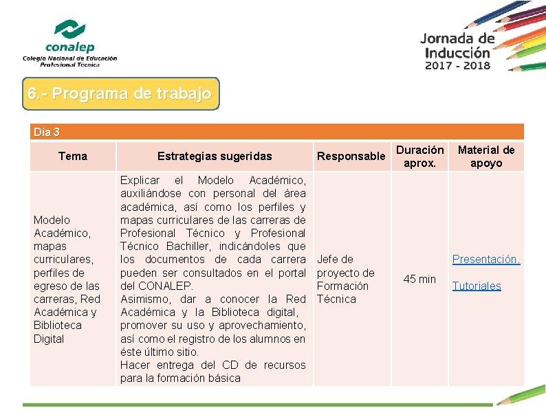 6. - Programa de trabajo Día 3 Tema Modelo Académico, mapas curriculares, perfiles de