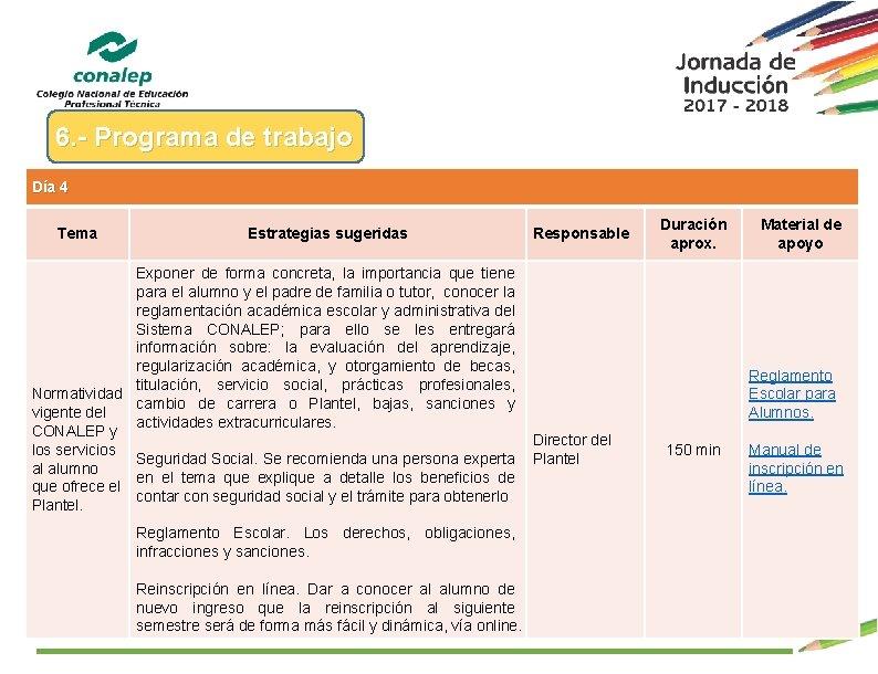 6. - Programa de trabajo Día 4 Tema Estrategias sugeridas Responsable Exponer de forma