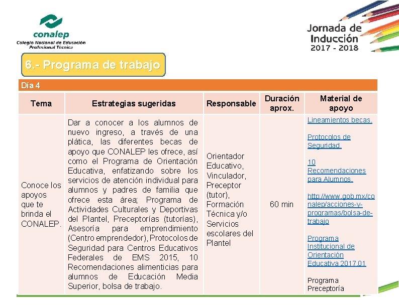 6. - Programa de trabajo Día 4 Tema Estrategias sugeridas Dar a conocer a
