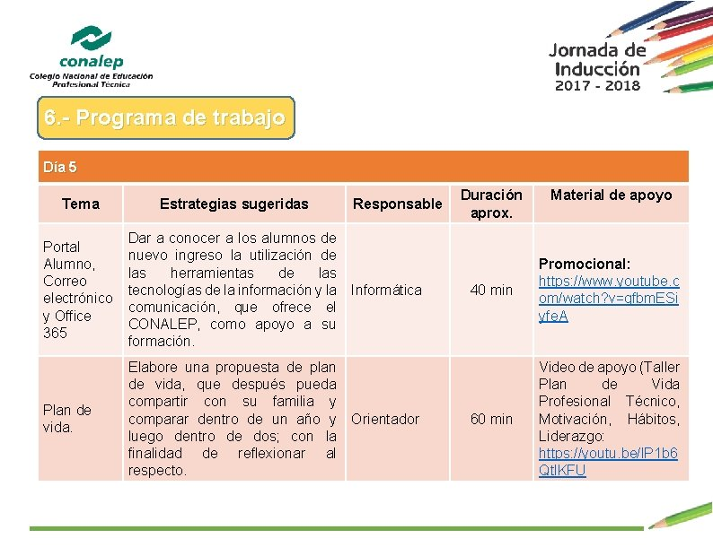 6. - Programa de trabajo Día 5 Tema Estrategias sugeridas Responsable Portal Alumno, Correo