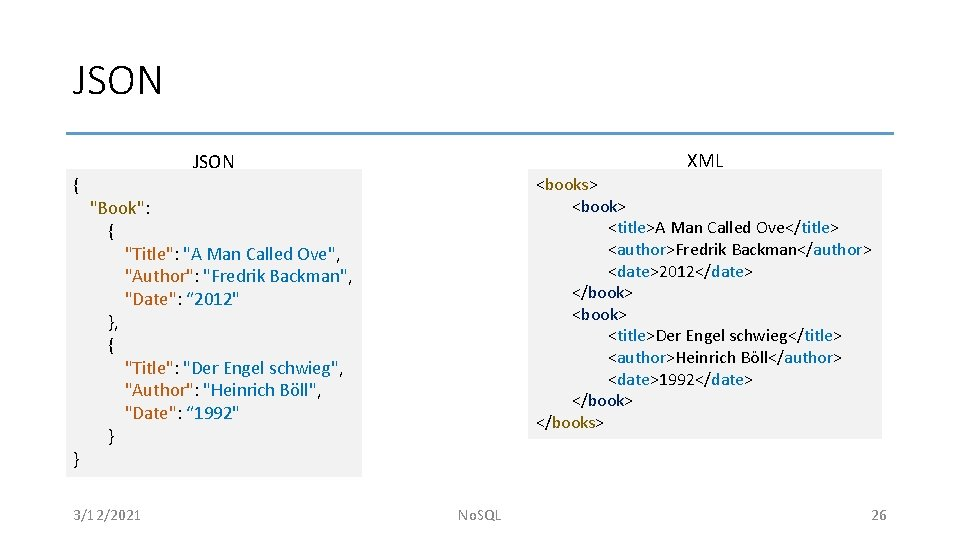 JSON { } XML JSON <books> <book> <title>A Man Called Ove</title> <author>Fredrik Backman</author> <date>2012</date>