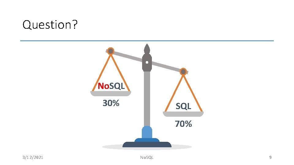 Question? No. SQL 30% SQL 70% 3/12/2021 No. SQL 9