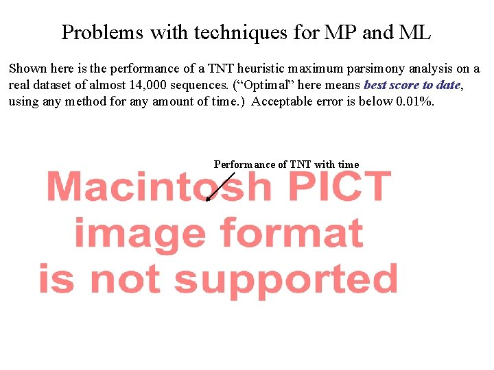 Problems with techniques for MP and ML Shown here is the performance of a