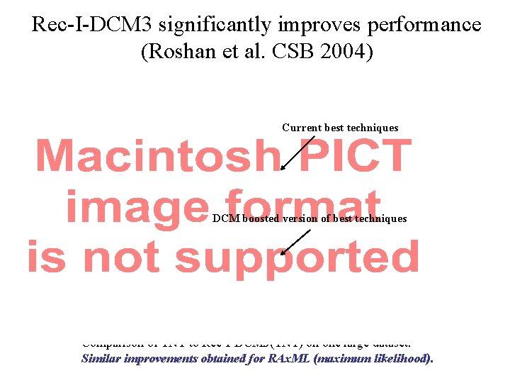 Rec-I-DCM 3 significantly improves performance (Roshan et al. CSB 2004) Current best techniques DCM