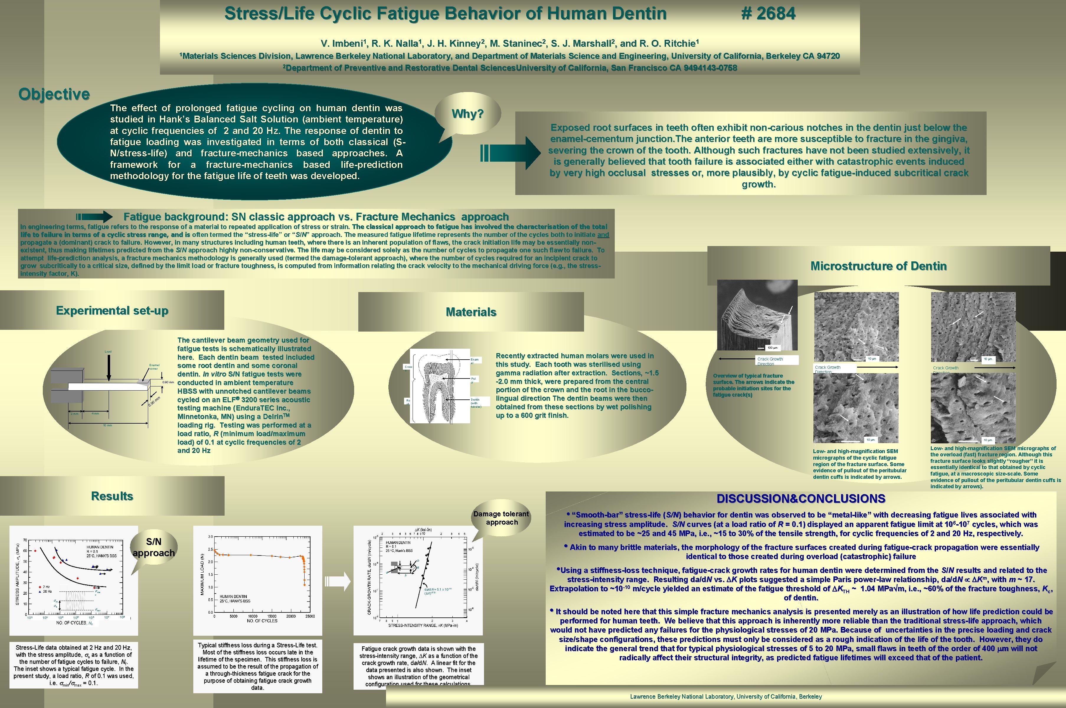 Stress/Life Cyclic Fatigue Behavior of Human Dentin # 2684 V. Imbeni 1, R. K.