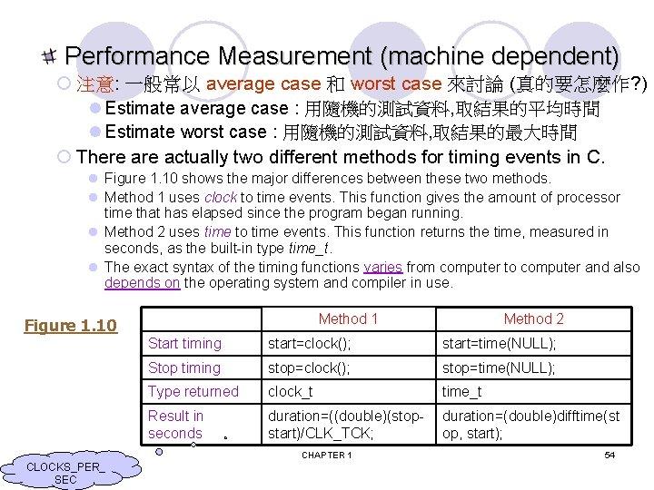 Performance Measurement (machine dependent) ¡ 注意: 一般常以 average case 和 worst case 來討論 (真的要怎麼作?