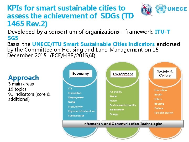 KPIs for smart sustainable cities to assess the achievement of SDGs (TD 1465 Rev.