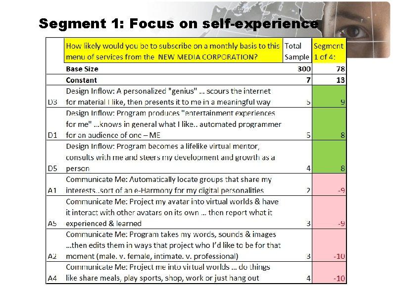 Segment 1: Focus on self-experience