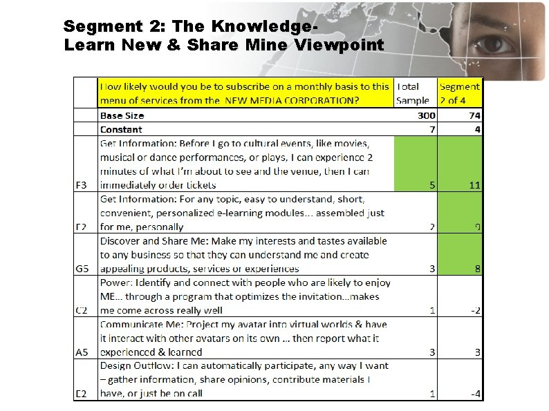 Segment 2: The Knowledge. Learn New & Share Mine Viewpoint