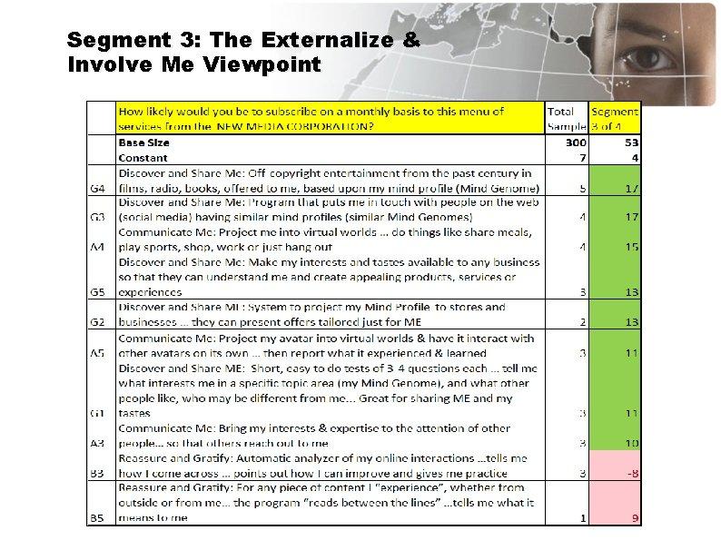 Segment 3: The Externalize & Involve Me Viewpoint
