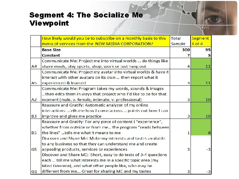 Segment 4: The Socialize Me Viewpoint