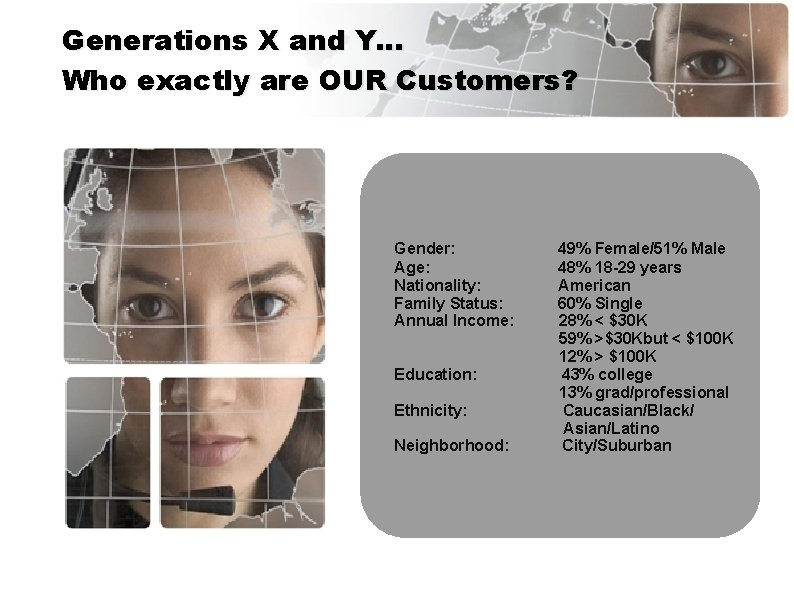 Generations X and Y… Who exactly are OUR Customers? Gender: Age: Nationality: Family Status: