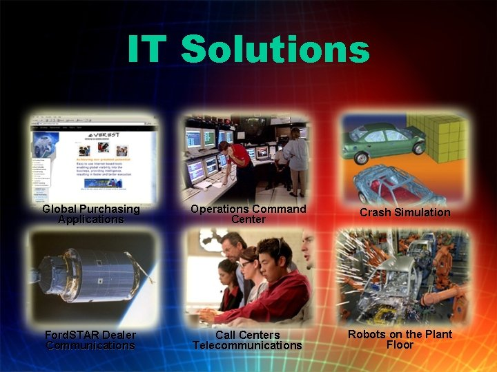 IT Solutions Global Purchasing Applications Operations Command Center Ford. STAR Dealer Communications Call Centers