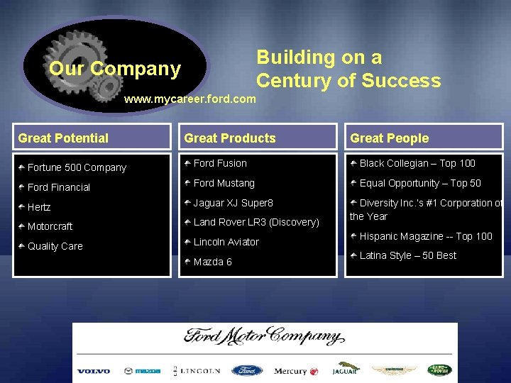 Building on a Century of Success Our Company www. mycareer. ford. com Great Potential