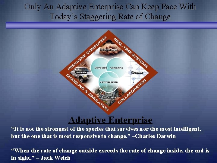 Only An Adaptive Enterprise Can Keep Pace With Today's Staggering Rate of Change Adaptive