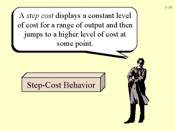 3 -18 A step cost displays a constant level of cost for a range