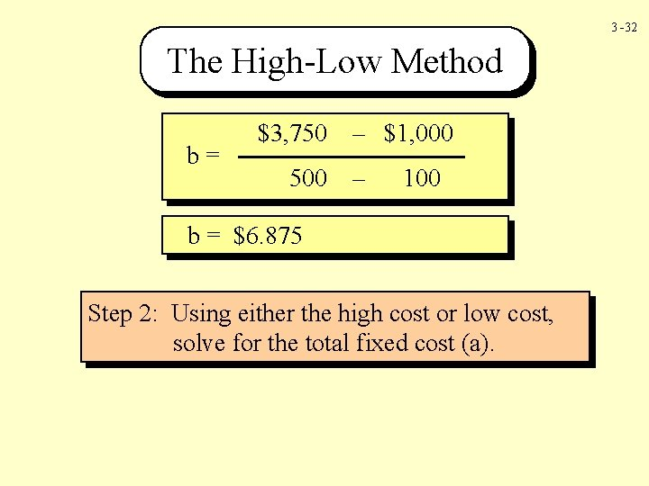 3 -32 The High-Low Method b= $3, 750 500 – $1, 000 – 100