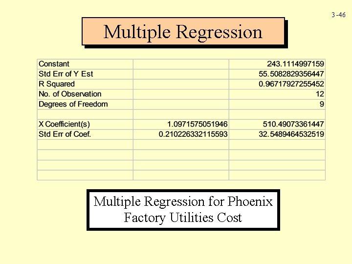 3 -46 Multiple Regression for Phoenix Factory Utilities Cost
