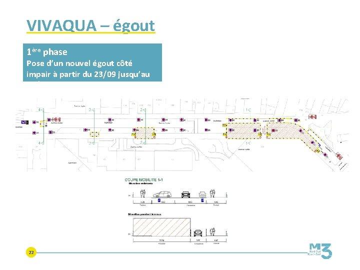 VIVAQUA – égout 1ère phase Pose d'un nouvel égout côté impair à partir du