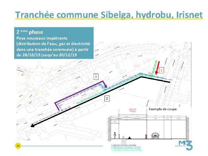 Tranchée commune Sibelga, hydrobu, Irisnet 2 ème phase Pose nouveaux impétrants (distribution de l'eau,
