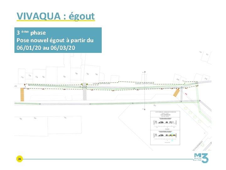 VIVAQUA : égout 3 ème phase Pose nouvel égout à partir du 06/01/20 au