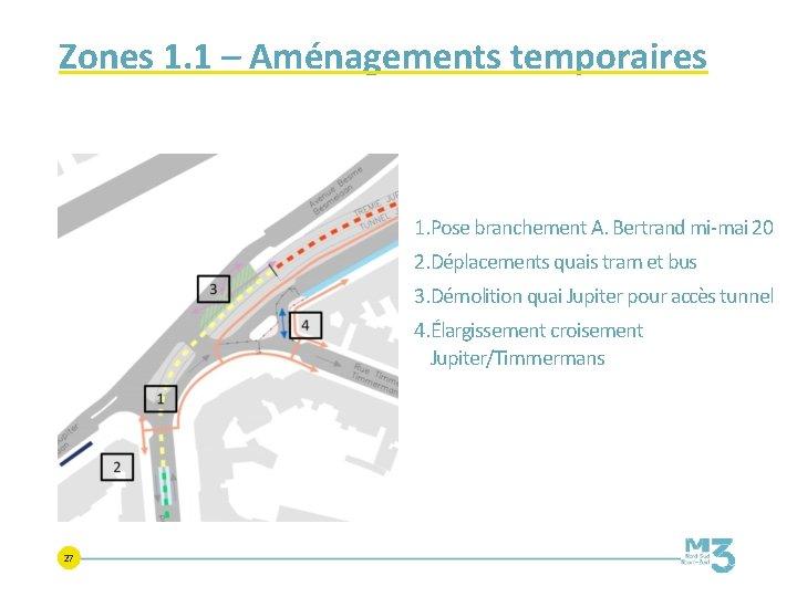 Zones 1. 1 – Aménagements temporaires 1. Pose branchement A. Bertrand mi-mai 20 2.